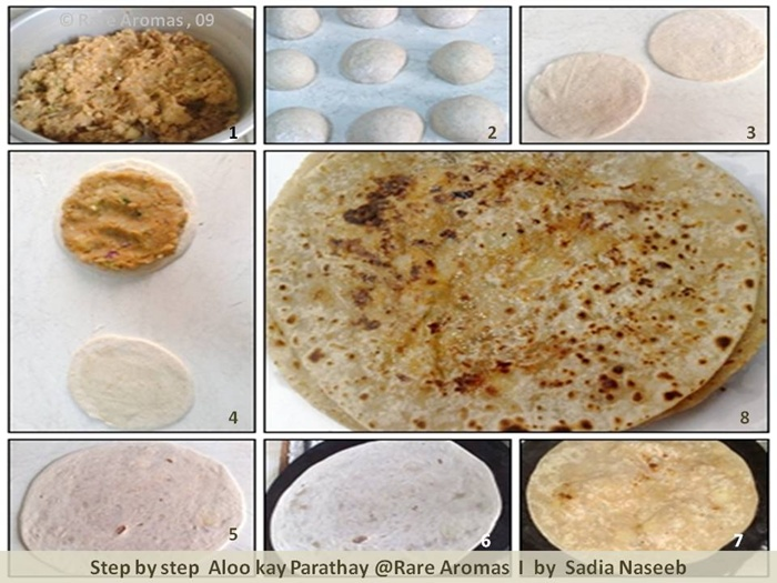 step by step parathas