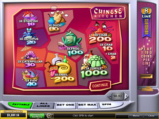 free Chinese Kitchen slot mini symbol