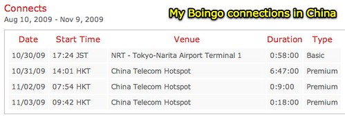 My Boingo connections in China