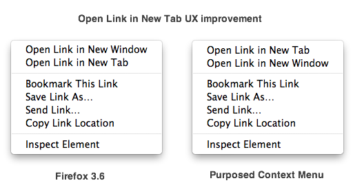 Firefox Open Link in New Tab UX proposal