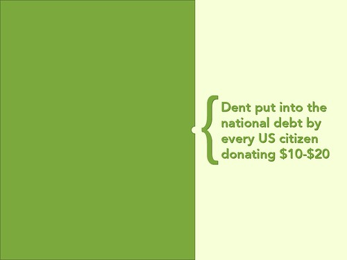 Donating $10-$20 to The National Debt