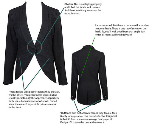 Holiday Jacket: Fit Guide