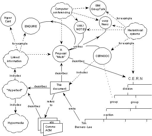 12_09-13_wwwdiagram