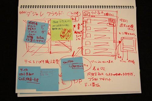 #hack4jp 東京会場 (5)『ダジャレクラウド』チーム:ハガキ職人志望