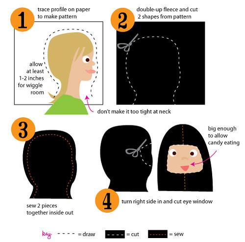 step 1-4