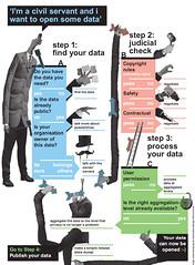 open data poster