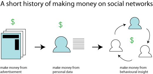 make_money