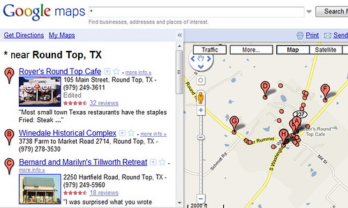 Most Popular Businesses in Round Top, Texas