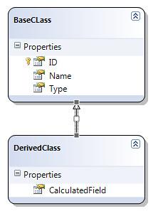 derived_dbml