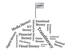 Literacy | Open Educational Thinkering