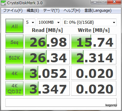 SanDisk Ultra MS PRO-HG DUO MARK2