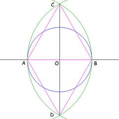 Trovare il diametro perpendicolare a un diametro dato