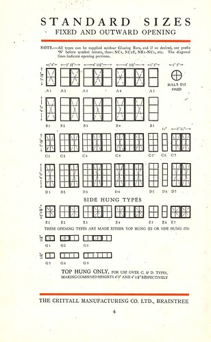 picture window sizes sliding standard sizes of metal windows page from crittall catalogue 1928
