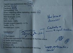 More Notes from IIMA Talk - Page Two, Bottom Half