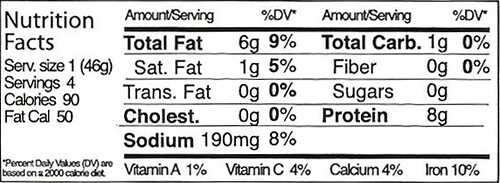 Breakfast Sausage Nutrition Facts