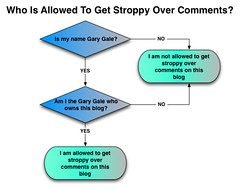 Who is allowed to get stroppy over comments on vicchi.org? (Vicchi) Tags: blog comments flowchart stroppy