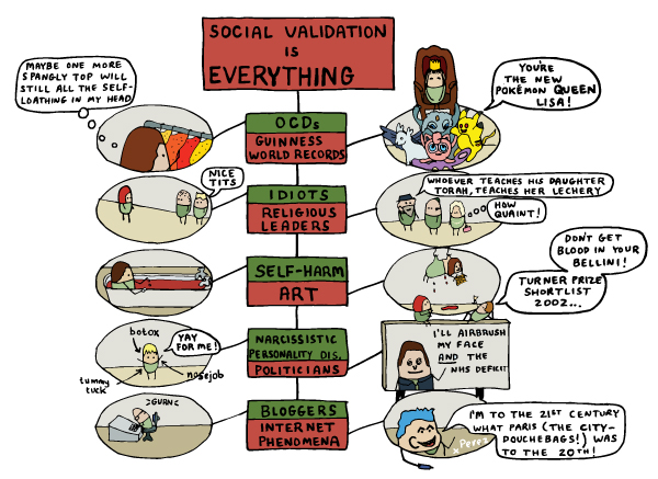 social-validation-is-everything