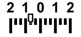 Belichtungskorrektur an digitalen Kameras