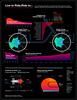 Live to ride, ride to... (Gabriel Gianordoli) Tags: illustration motorcycle data visualization infographic