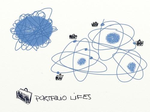 Portfolio Lifes