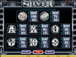 free Sterling Silver slot mini symbol