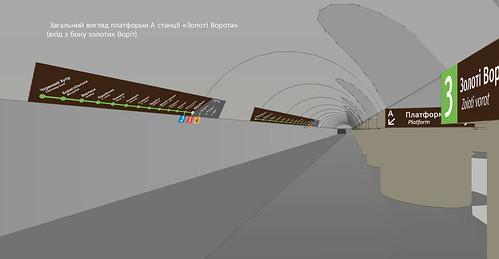 Метронавігація |Metro signage  2