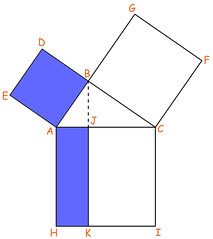 Euclide 1a