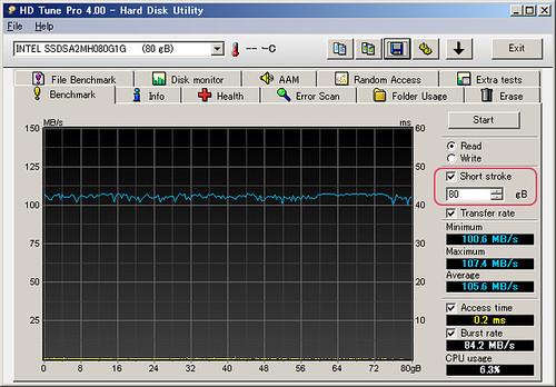 HD Tune Pro 4.00: Short stroke