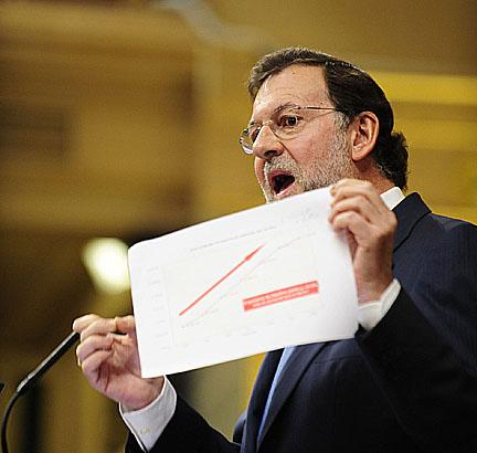 Madrid. 17-02-2010 --- Rajoy en el pleno del Congreso de los Dip