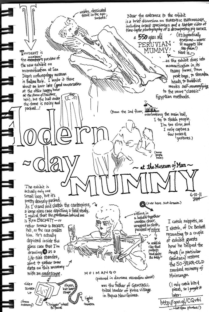 Modern-day Mummy! (1)