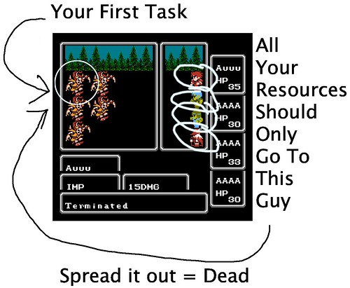 Everything I Know About Multi-Tasking I Learned From Final Fantasy