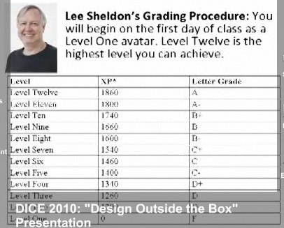 Lee Sheldon gives students experience points (XP) instead of just grades