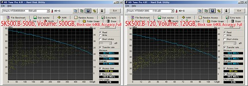 Travelstar 5K500.B-120, 500 b: HD Tune Pro  (Seq. Read, 64KB, Full) compiled