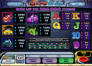 free Supe It Up slot mini symbol