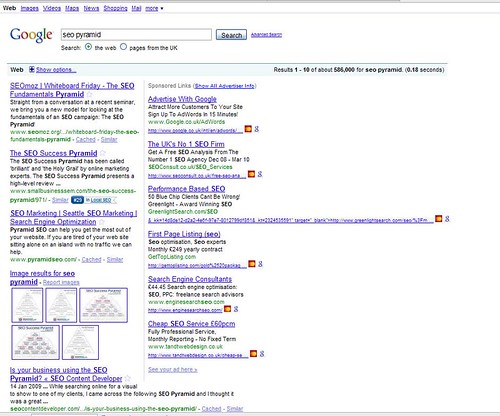 Google AdWords Warping