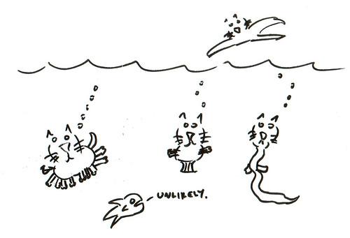 366 Cartoons - 321 - Unlikely