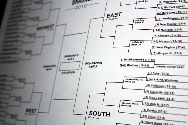 March Madness: You Just Never Know What's Going to Happen