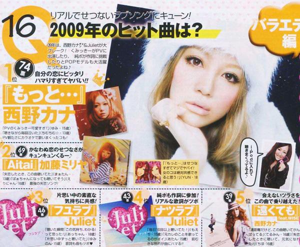 2009 songs
