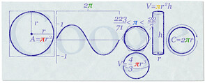 Google Pi Day