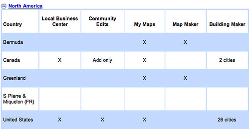Google Mapping Tool Availability Matrix
