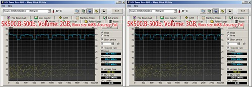 Travelstar 5K500.B-500 b: HD Tune Pro (Seq. Read, 64KB, Full) compiled