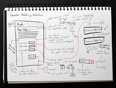 Interactive Sketching Notation (NathanaelB) Tags: canon paper notebook design sketch ui userinterface sketching dslr ux interactiondesign notepad userexperience ixd canonef50mmf14usm 400d userinteractiondesign 430exii