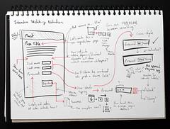 Interactive Sketching Notation