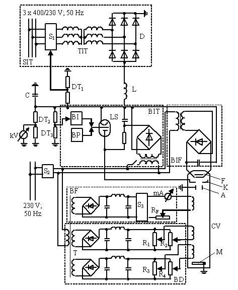 Schema electrica a instalatiei de prelucrare cu fascicul de electroni