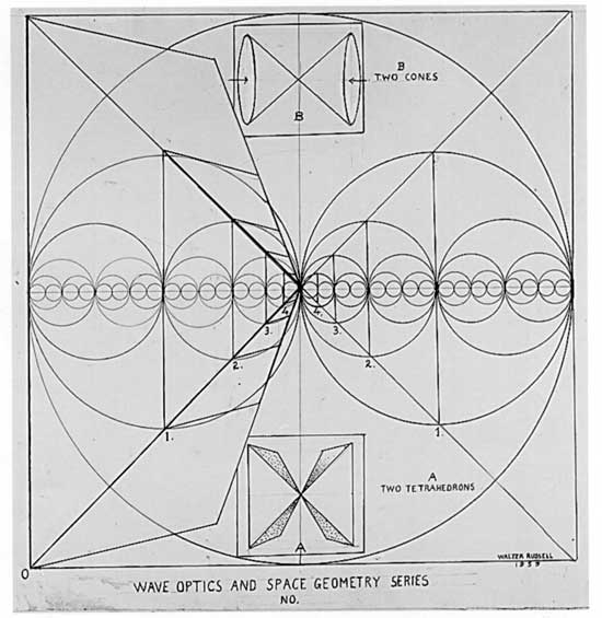 wave_optics_and_space_geometry