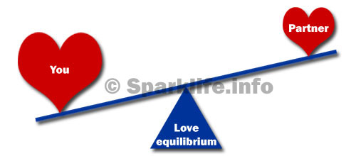 The love equilibrium - unbalanced