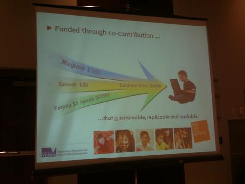 1:1 Funding Model in Victoria