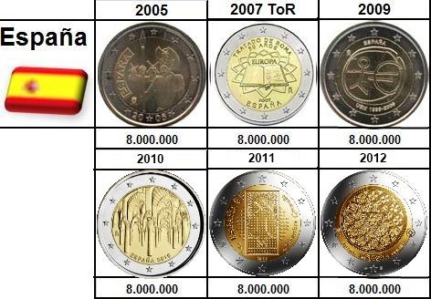 ESPAÑA. Emisiones 2 Euros conmemorativos 2005-2012