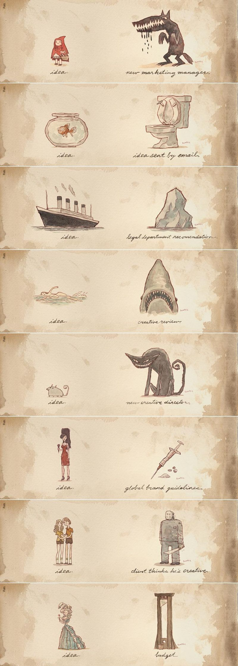 idea killers by Scott Campbell