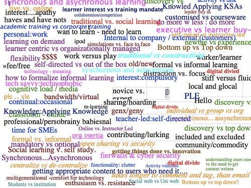 One slide from Georges slide deck on which we participants put down our ideas on the continuum of using online tools for learning.
